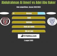 Abdulrahman Al Ameri vs Adel Abu Baker h2h player stats