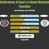 Abdulrahman Al Ameri vs Ahmad Mohamed Shambieh h2h player stats