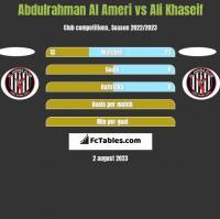 Abdulrahman Al Ameri vs Ali Khaseif h2h player stats