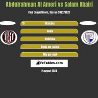 Abdulrahman Al Ameri vs Salam Khairi h2h player stats