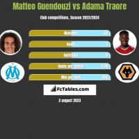 Matteo Guendouzi vs Adama Traore h2h player stats