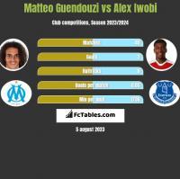 Matteo Guendouzi vs Alex Iwobi h2h player stats