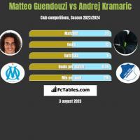 Matteo Guendouzi vs Andrej Kramaric h2h player stats