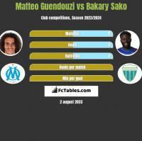Matteo Guendouzi vs Bakary Sako h2h player stats