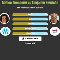 Matteo Guendouzi vs Benjamin Henrichs h2h player stats