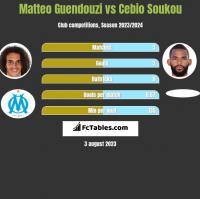 Matteo Guendouzi vs Cebio Soukou h2h player stats