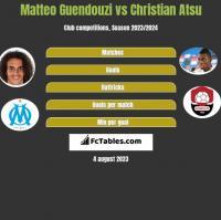 Matteo Guendouzi vs Christian Atsu h2h player stats