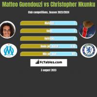 Matteo Guendouzi vs Christopher Nkunku h2h player stats