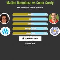 Matteo Guendouzi vs Conor Coady h2h player stats