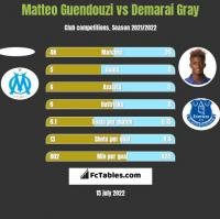 Matteo Guendouzi vs Demarai Gray h2h player stats