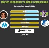 Matteo Guendouzi vs Diadie Samassekou h2h player stats