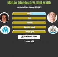 Matteo Guendouzi vs Emil Krafth h2h player stats