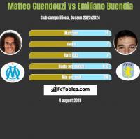 Matteo Guendouzi vs Emiliano Buendia h2h player stats
