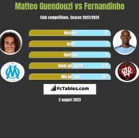 Matteo Guendouzi vs Fernandinho h2h player stats