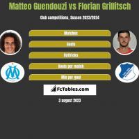 Matteo Guendouzi vs Florian Grillitsch h2h player stats