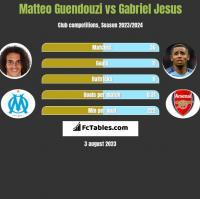 Matteo Guendouzi vs Gabriel Jesus h2h player stats