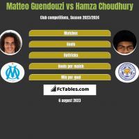 Matteo Guendouzi vs Hamza Choudhury h2h player stats