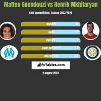 Matteo Guendouzi vs Henrik Mkhitaryan h2h player stats