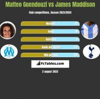 Matteo Guendouzi vs James Maddison h2h player stats