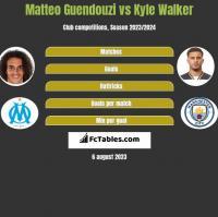 Matteo Guendouzi vs Kyle Walker h2h player stats