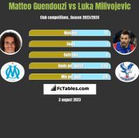 Matteo Guendouzi vs Luka Milivojevic h2h player stats