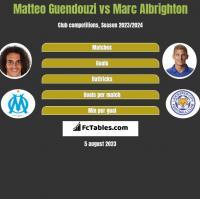 Matteo Guendouzi vs Marc Albrighton h2h player stats