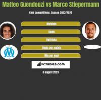Matteo Guendouzi vs Marco Stiepermann h2h player stats