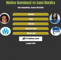 Matteo Guendouzi vs Sami Khedira h2h player stats