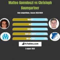 Matteo Guendouzi vs Christoph Baumgartner h2h player stats
