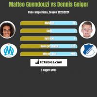 Matteo Guendouzi vs Dennis Geiger h2h player stats
