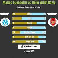 Matteo Guendouzi vs Emile Smith Rowe h2h player stats