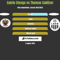 Calvin Stengs vs Thomas Sabitzer h2h player stats