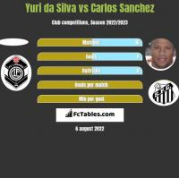 Yuri da Silva vs Carlos Sanchez h2h player stats