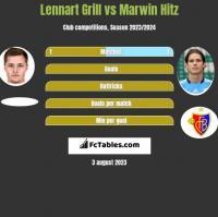 Lennart Grill vs Marwin Hitz h2h player stats
