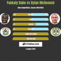 Fankaty Dabo vs Dylan McGeouch h2h player stats