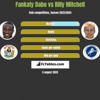 Fankaty Dabo vs Billy Mitchell h2h player stats