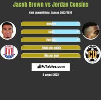 Jacob Brown vs Jordan Cousins h2h player stats