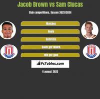 Jacob Brown vs Sam Clucas h2h player stats