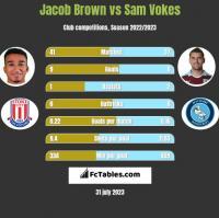 Jacob Brown vs Sam Vokes h2h player stats