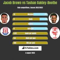 Jacob Brown vs Tashan Oakley-Boothe h2h player stats