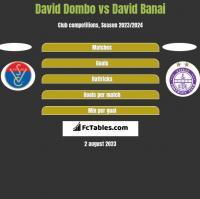 David Dombo vs David Banai h2h player stats