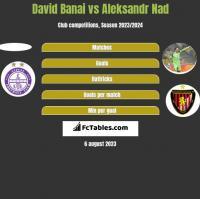 David Banai vs Aleksandr Nad h2h player stats