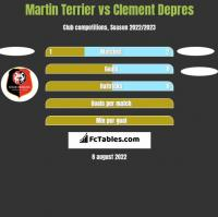 Martin Terrier vs Clement Depres h2h player stats