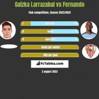 Gaizka Larrazabal vs Fernando h2h player stats