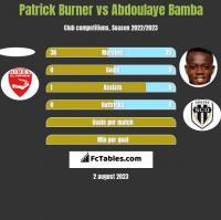 Patrick Burner vs Abdoulaye Bamba h2h player stats