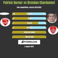 Patrick Burner vs Brendan Chardonnet h2h player stats