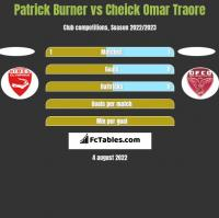 Patrick Burner vs Cheick Omar Traore h2h player stats