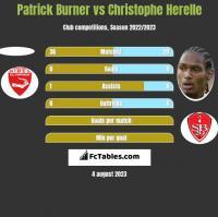 Patrick Burner vs Christophe Herelle h2h player stats