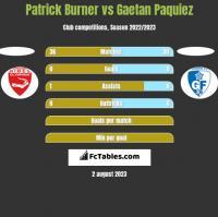 Patrick Burner vs Gaetan Paquiez h2h player stats