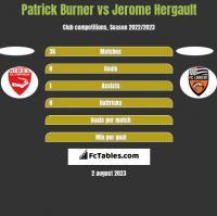 Patrick Burner vs Jerome Hergault h2h player stats